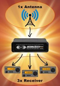 antennajet-aas300-schema_kl