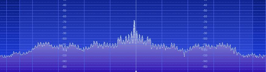 RadioJet1305P